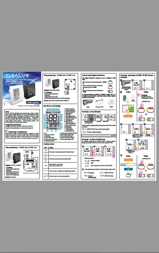 VS10RF VS20RF Uputstvo za instalaciju